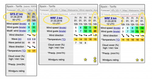 Windguru, wind forecast, check the wind